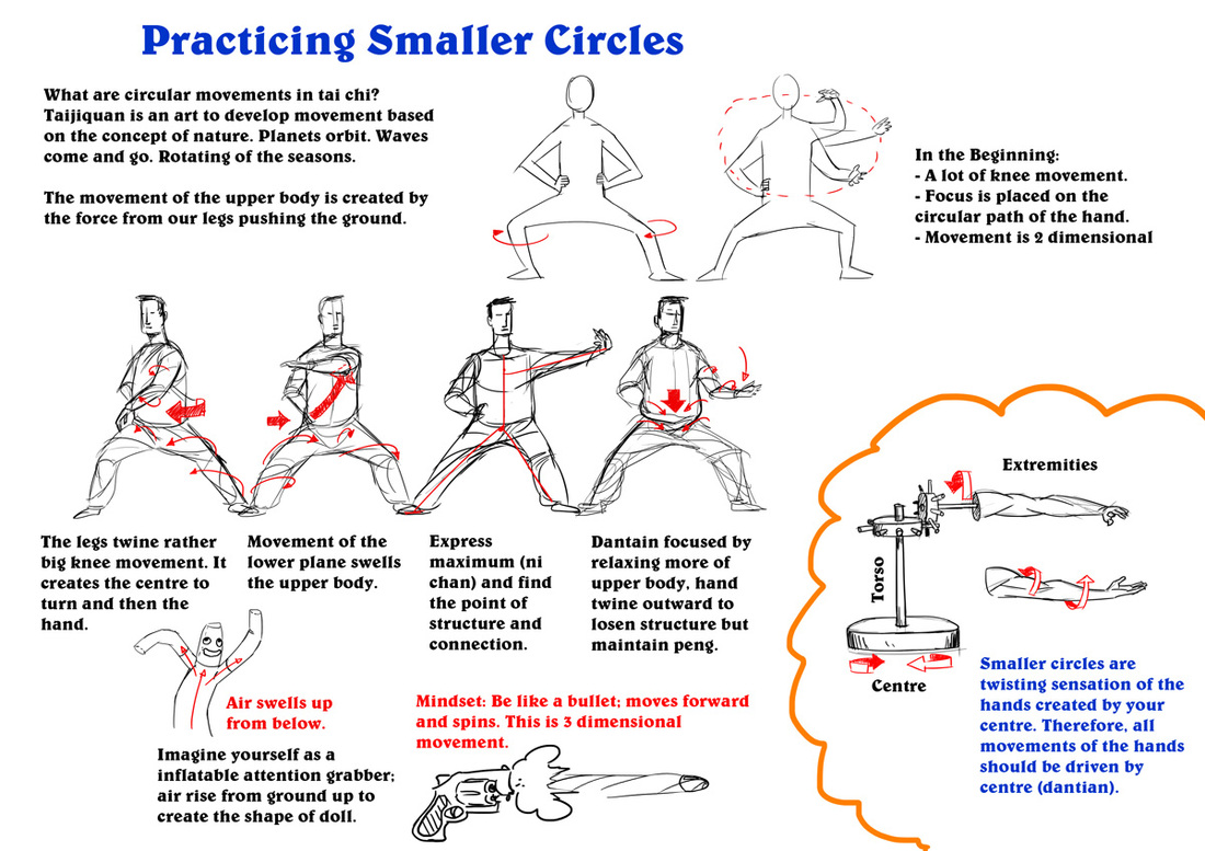 Chen Style Tai Chi Foundation: Progress in Fundamental Skills and ...